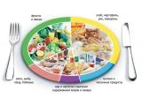 Кафе Печки-Лавочки - иконка «питание» в Судогде
